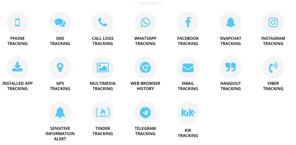 iPhone spy apps features